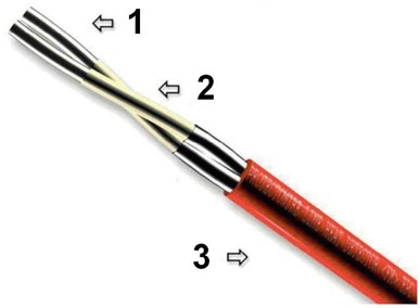 Строение сигнального кабеля