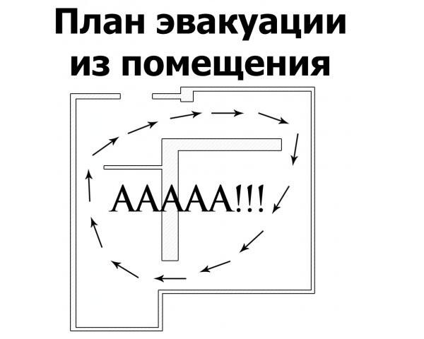 Разработка плана эвакуации из помещения