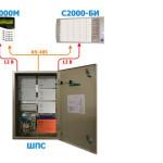 Фото: Выбираем производителя шкафа для сигнализации