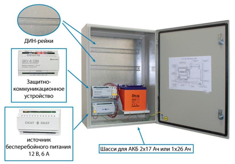 Шкаф СКАТ ШТ 12DC-6A