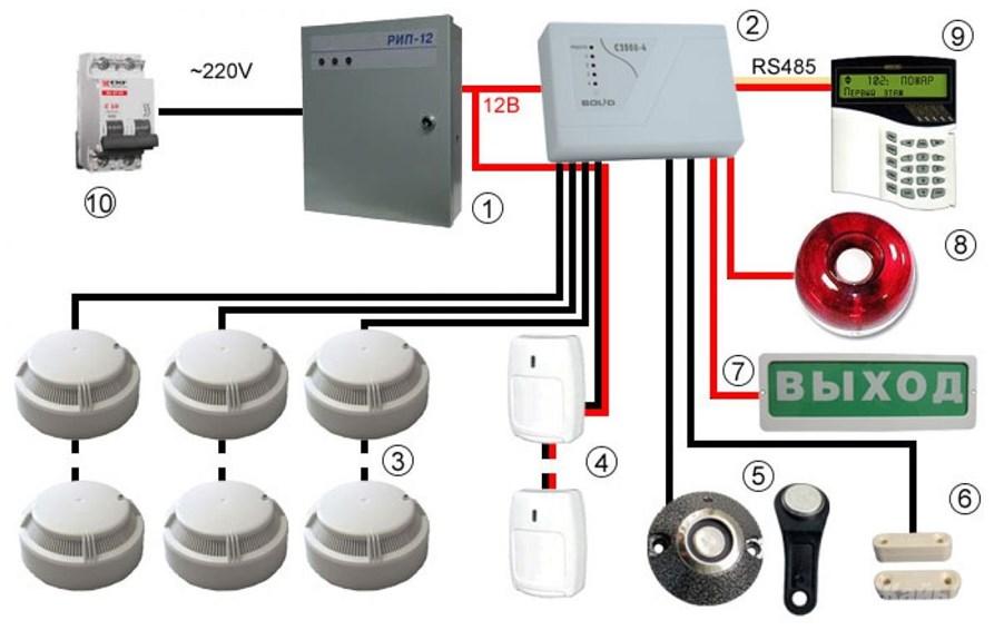 Схема минимального «бытового» комплекта тревожно-пожарной сигнализации