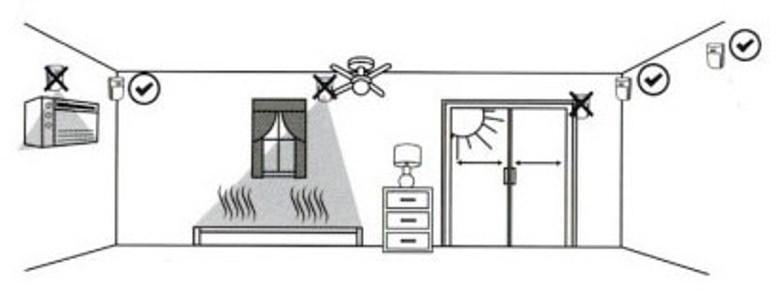 Правильные и неверные места установки ИК детектора