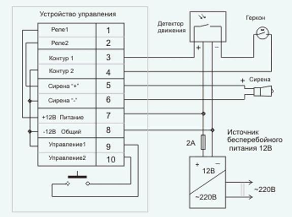 Принципиальная схема монтажа охранной сигнализации