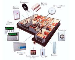 Устройства, используемые в системе квартирной сигнализации и их размещение