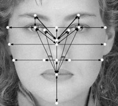2D – метод сканирования