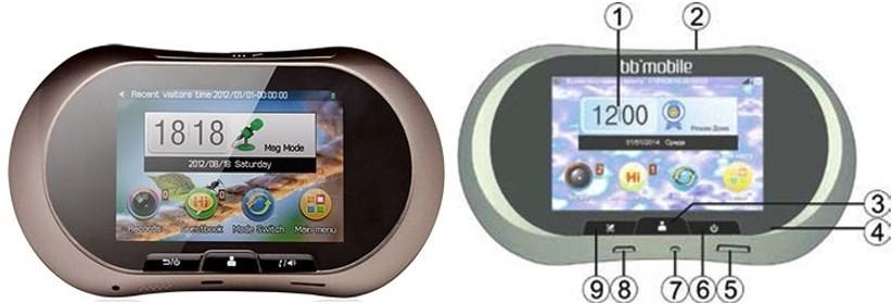 Внешний вид и размещение функциональных кнопок и устройств интерфейса внутреннего модуля видеоглазка модели GSM iHOME-2