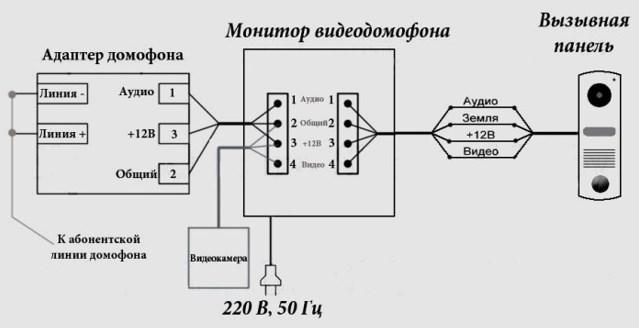 Схема подключения видеодомофона через адаптер (модуль сопряжения) к абонентской домофонной сети дома