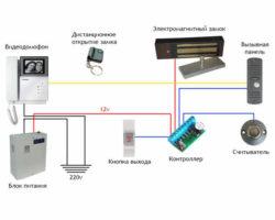 Общая схема размещения и подключения устройств индивидуальной домофонной системы
