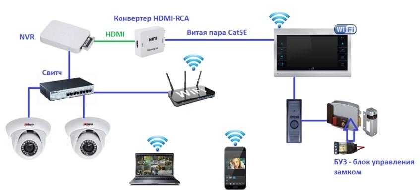 Схема комбинированного способа передачи данных между устройствами