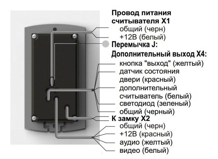 Назначение проводов вызывной панели