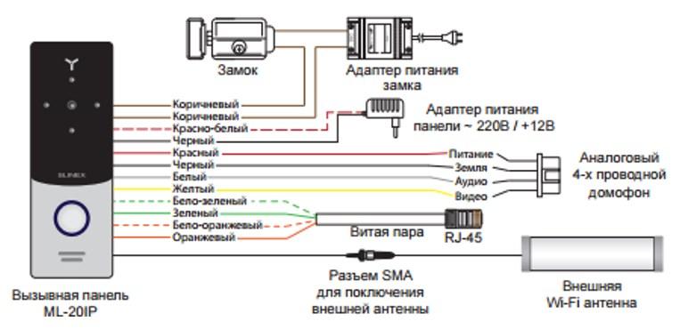 Схема подключения IP домофона на примере вызывной панели модели ML-20IP
