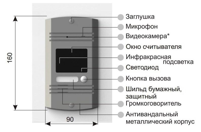 Устройство вызывной панели видеодомофона, на примере модели Activision AVC-316