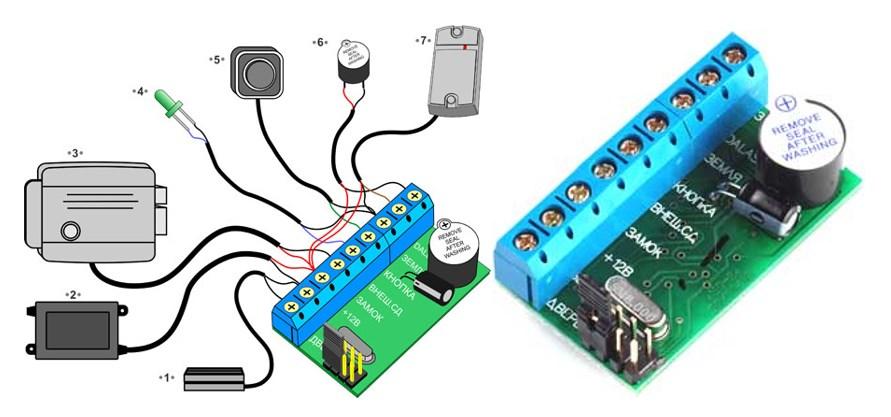 Индивидуальный энергонезависимый контроллер, модель Z-5R