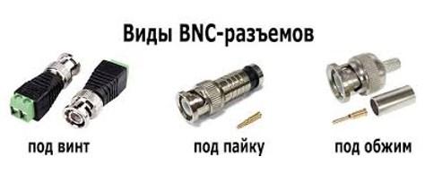 Виды BNC зазъемов
