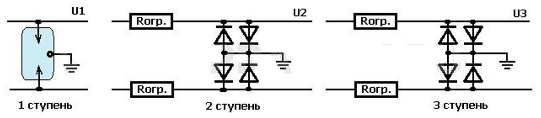 Схема многоступенчатой защиты