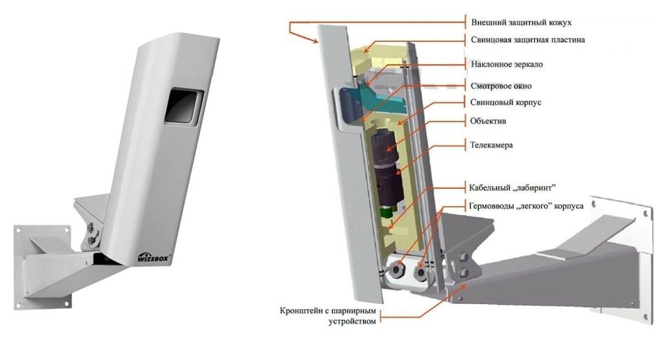 RR26 – термокожух с защитой от радиационного излучения