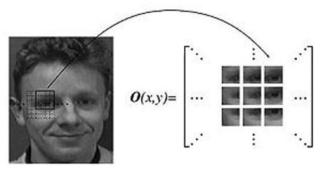 Извлечение эталонных участков для сравнения в Марковских сетях