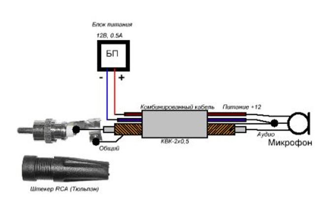 Схема подключения микрофона к видеонаблюдению