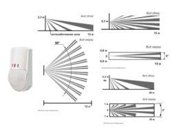 Устройство оптико-электронных извещателей