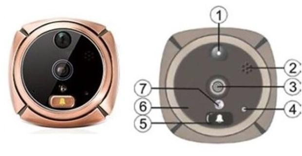 Внешний вид и схема расположения основных функциональных зон внешнего модуля