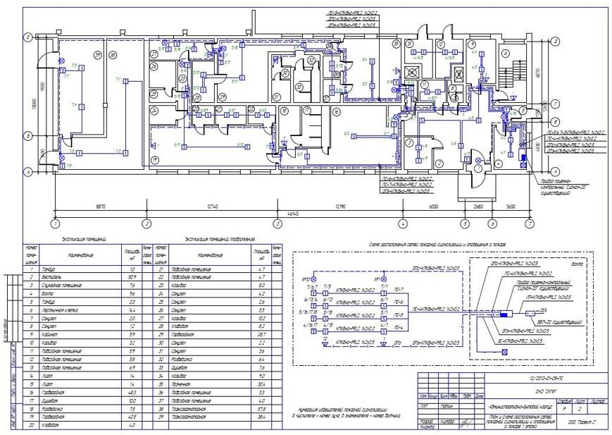 План-схема расположения сетей пожарной сигнализации, созданная в соответствии с нормативами