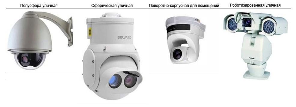 Виды PTZ камер