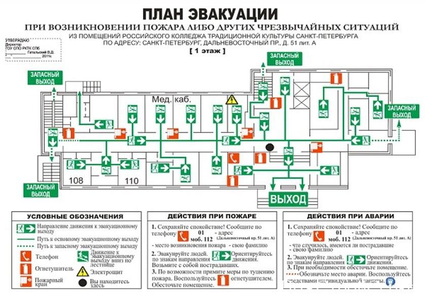 Этажный план эвакуации при пожаре, образец