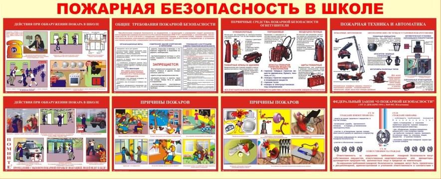 Пример плаката по пожарной безопасности для среднего школьного возраста