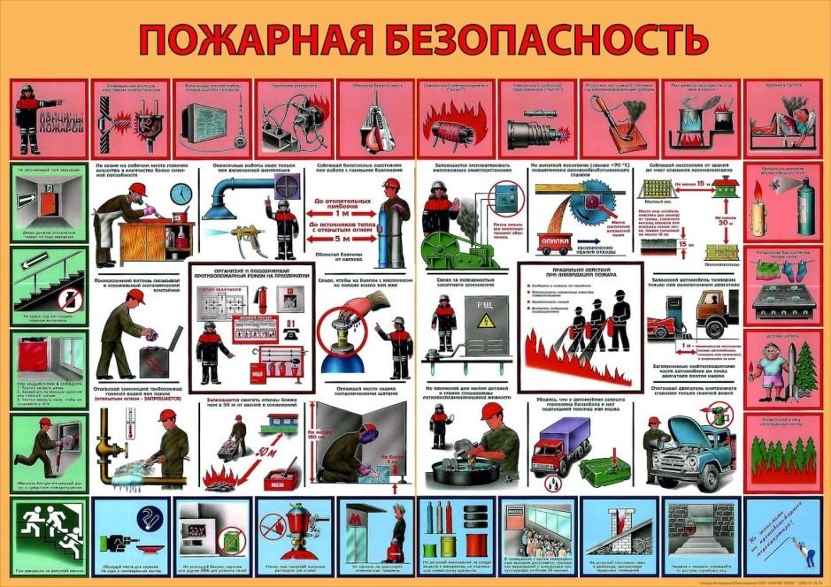 Прикладной материал, знаки пожарной безопасности, картинки и их назначение