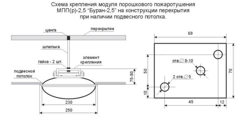 Схема крепления модуля