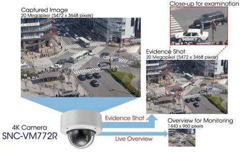 Возможности суммирования изображения полученного при помощи камеры Sony SNC-VM772R