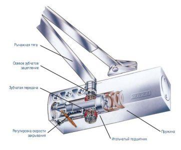 Конструкция механизма доводчика