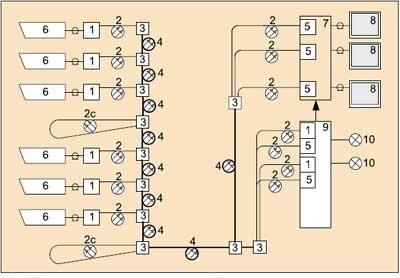 Схема видеонаблюдения по оптоволокну